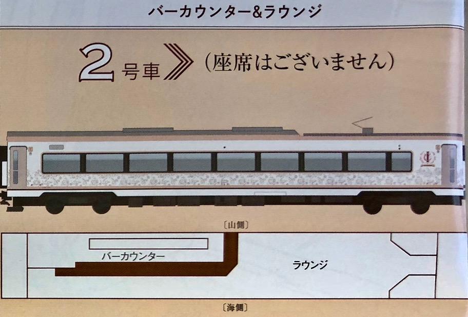 「伊豆クレイル IZU CRAILE」2号車 バーカウンターとラウンジ 車両構成