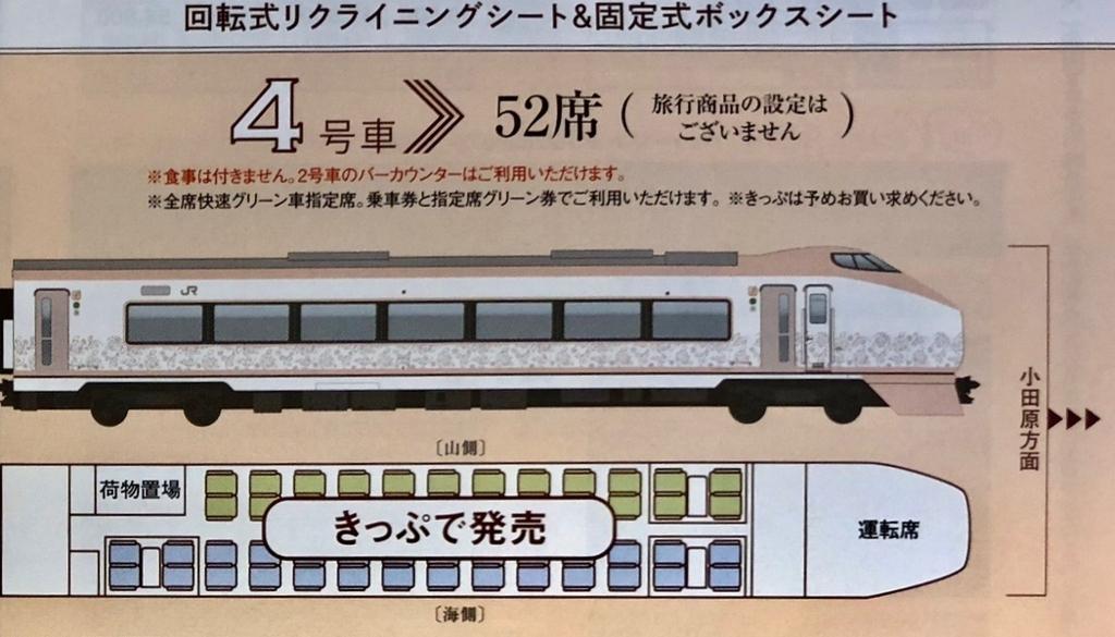 「伊豆クレイル IZU CRAILE」4号車 きっぷで販売席 車両構成