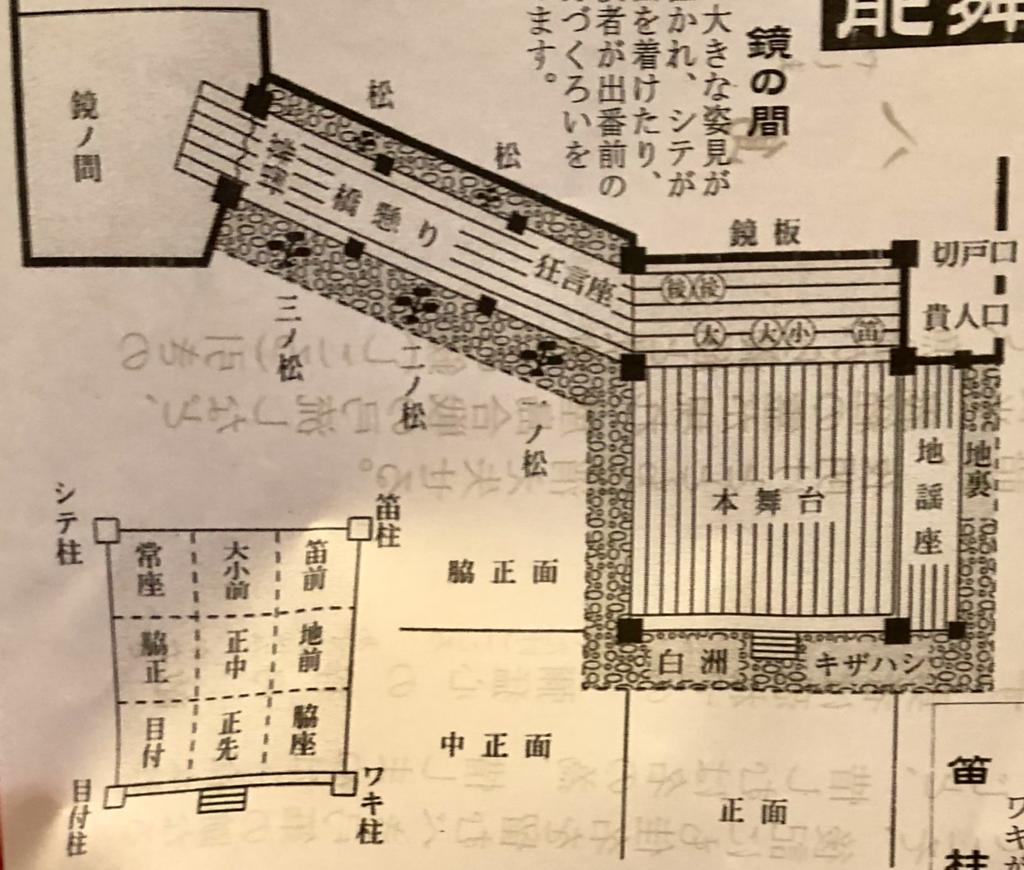道後温泉 「大和屋本館」能舞台 「千寿殿」構造図