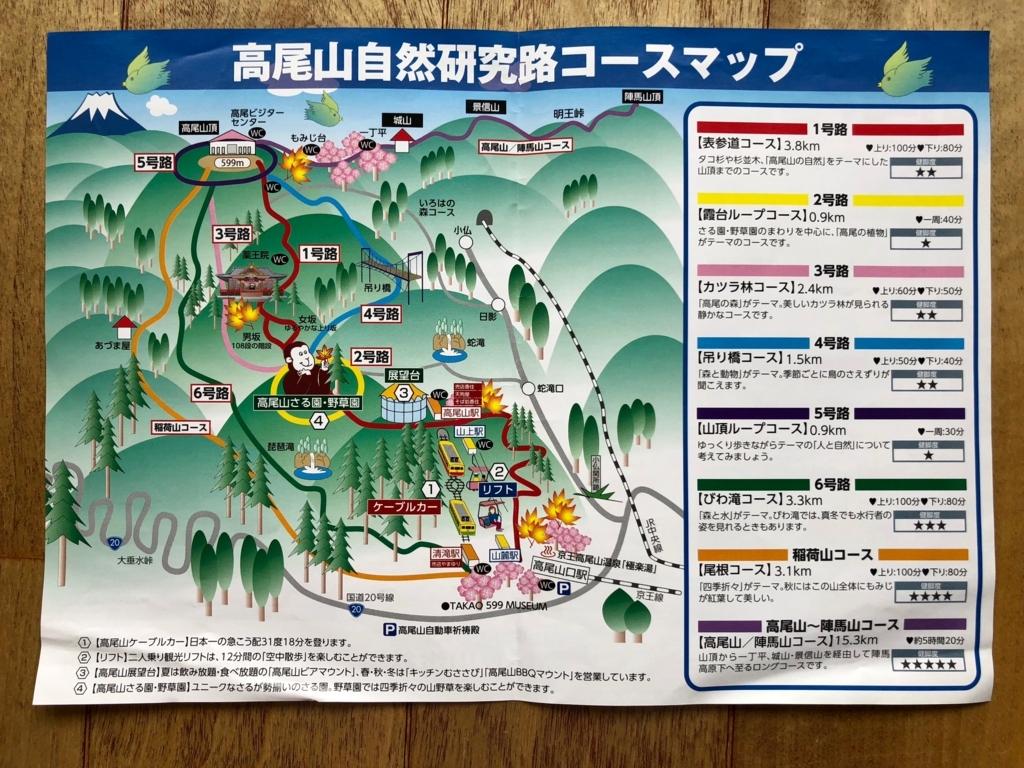 高尾山自然研究路コース