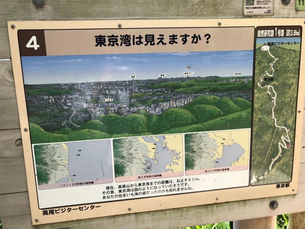 2018年5月 高尾山 一号路 自然研究看板 「東京湾は見えますか?」