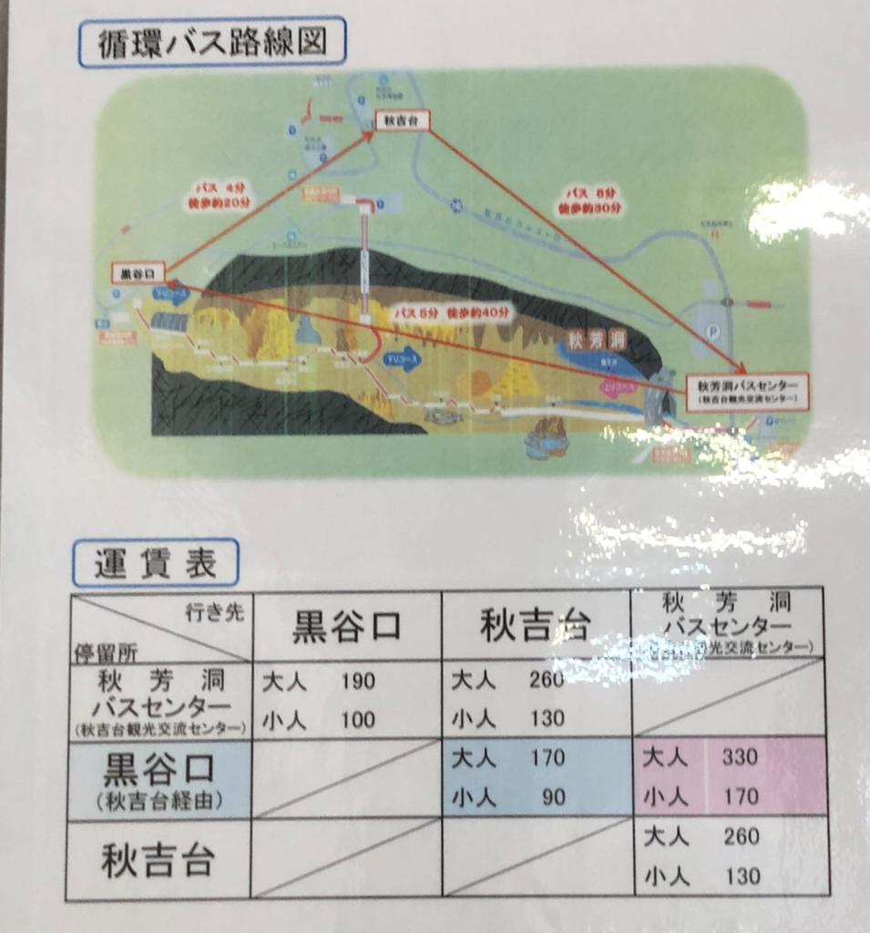 山口県秋吉台国定公園 秋吉台 循環バス 路線図