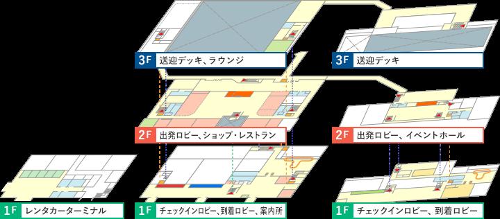 山口宇部空港 フロアマップ by www.yamaguchiube-airport.jp