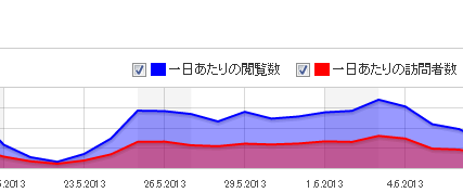 SnapCrab_NoName_2013-6-30_1-25-45_No-00