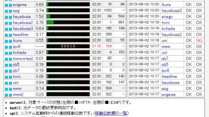 SnapCrab_NoName_2013-8-2_22-22-44_No-00