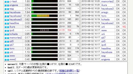 SnapCrab_NoName_2013-8-2_23-17-20_No-00