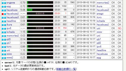 SnapCrab_NoName_2013-8-2_23-23-29_No-00