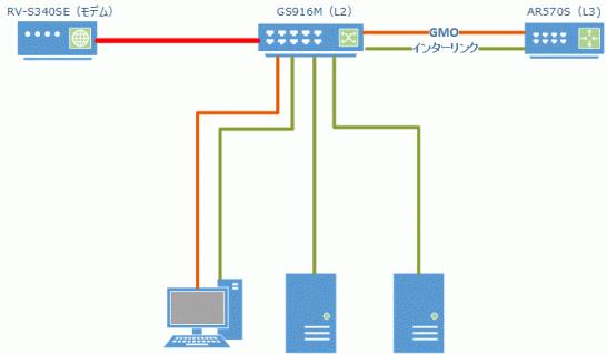 ネットワーク図-2016-05-012