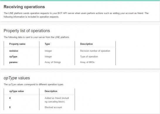 FireShot Capture 42 - LINE Developers - BOT API - API refere_ - https___developers.line.me_bot-api