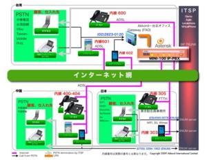f:id:rascal2001:20100908143731j:image:left