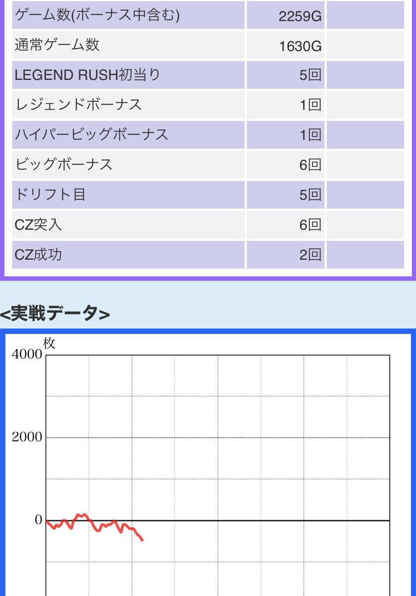 f:id:raslan18:20210906044144j:plain