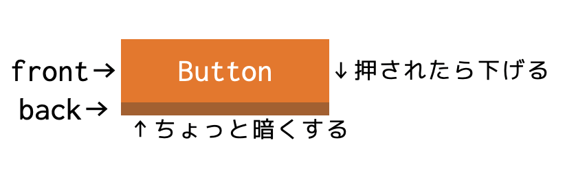 f:id:rasukarusan:20210202230401p:plain:w500