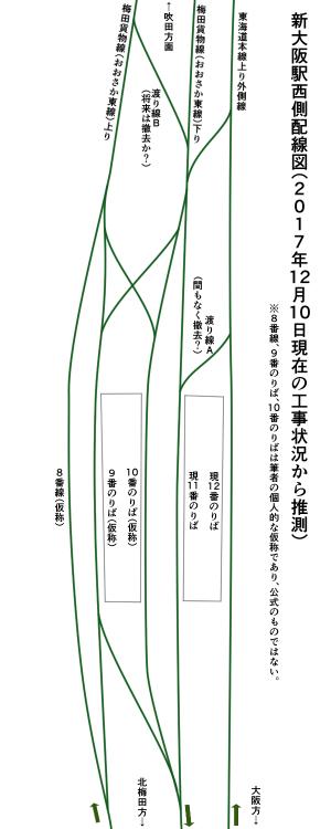 新大阪駅西側配線図.jpg