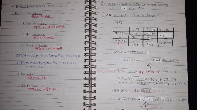 勉強に使ったノートの画像