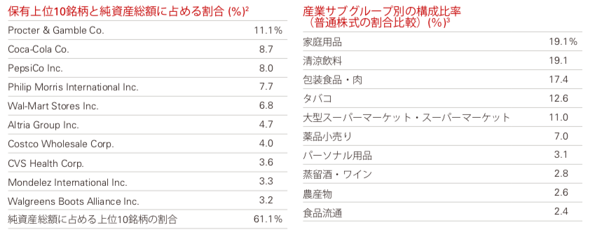 f:id:ray1988:20180524131407p:plain