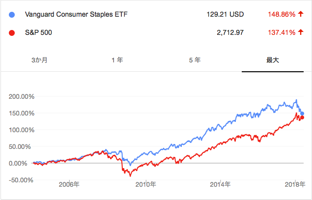 f:id:ray1988:20180524131751p:plain