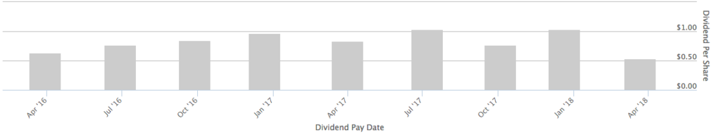 f:id:ray1988:20180524132312p:plain