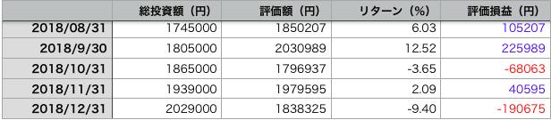 f:id:ray1988:20181231030724p:plain