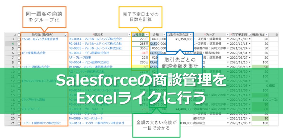 Salesforceの商談管理をExcelライクに行う