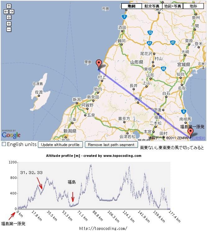 個別「福島第一原発 南東or東南東の風切片http://topocoding.com/」の ...