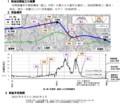 JR東日本、常磐線の帰還困難区域で除染試験を実施 http://www.jrmito.com/press