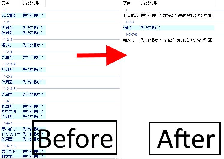 チェック精度を改善するとともに、重複して表示されていたチェック結果を省略し、見るべき箇所だけを素早く確認できるように改善しました