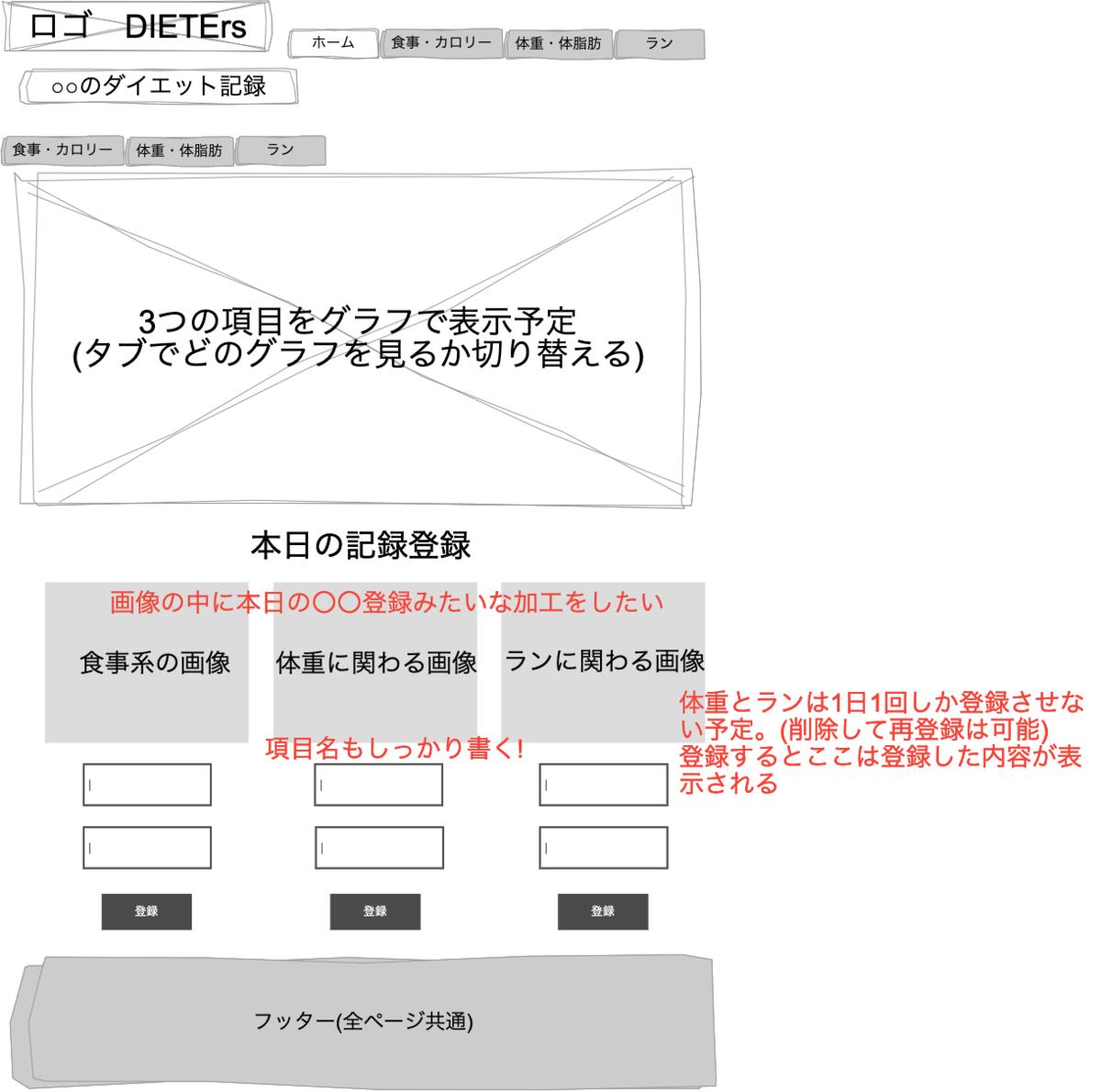 f:id:rd0412:20210620150249p:plain