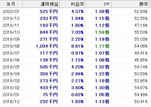 f:id:re-man-kabuo:20200131211050j:plain