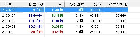 f:id:re-man-kabuo:20200505000016j:plain