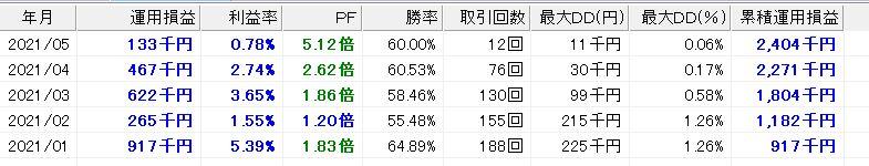 f:id:re-man-kabuo:20210511221640j:plain