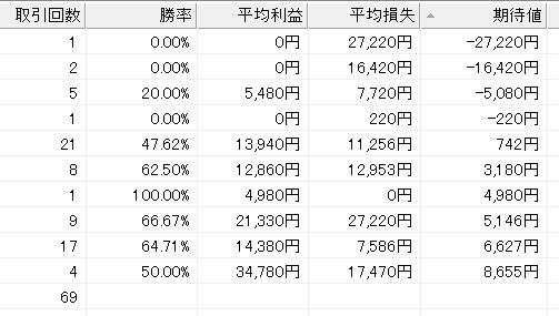 f:id:re-man-kabuo:20210730212701j:plain
