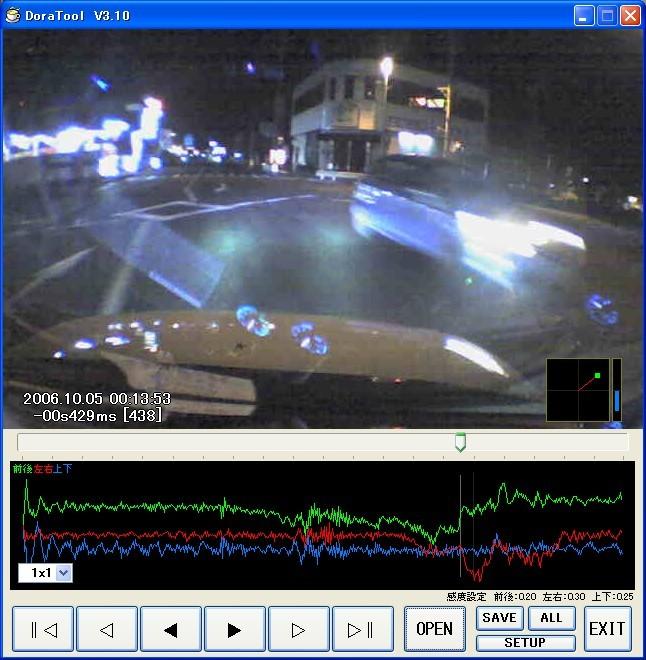 ドライブレコーダーの映像