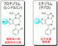 レンドルミンとデパスの化学構造