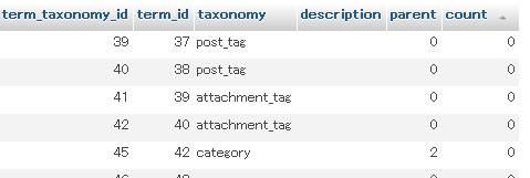 wp-taxonomy.jpg