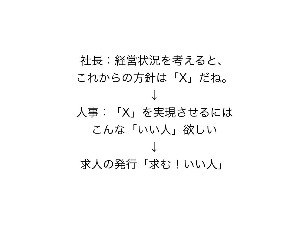 f:id:reblog2:20180316232347j:plain
