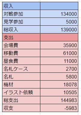 f:id:reboioNa:20200226200355j:plain