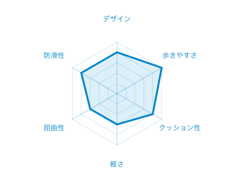 f:id:reborn-change:20210805073037p:plain