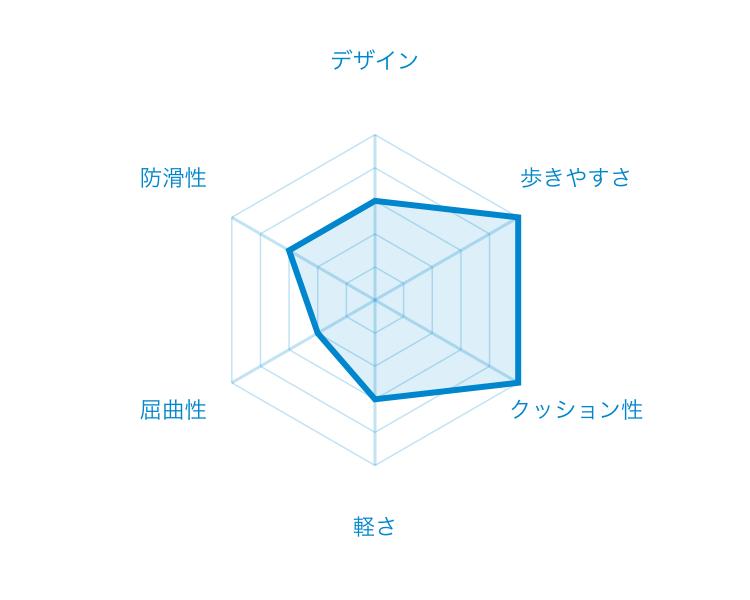 f:id:reborn-change:20210805073505p:plain