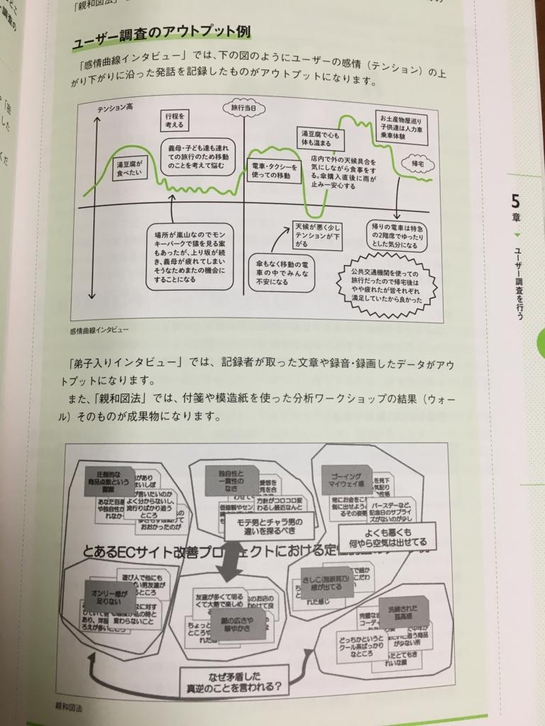 f:id:recode:20170129221535j:plain