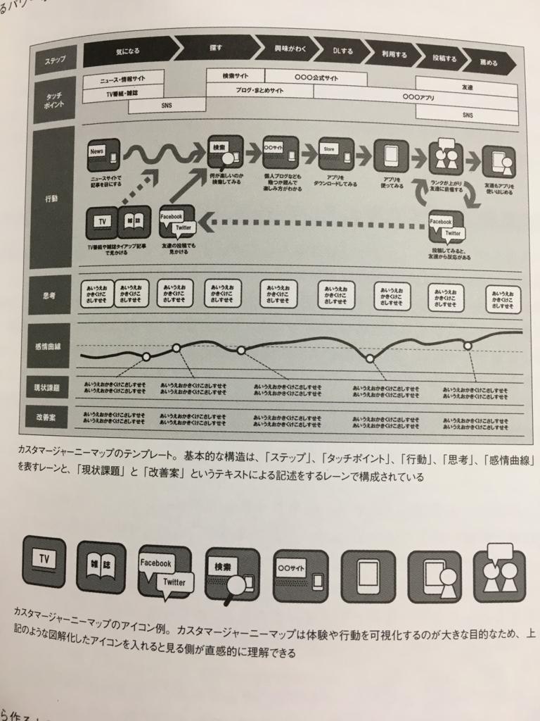 f:id:recode:20170129221943j:plain