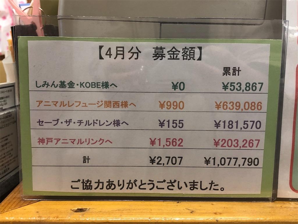 f:id:recycle-kobe-rokko-ot:20190501114154j:plain