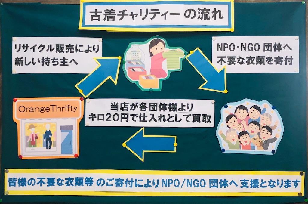 f:id:recycle-kobe-rokko-ot:20200501110856j:image