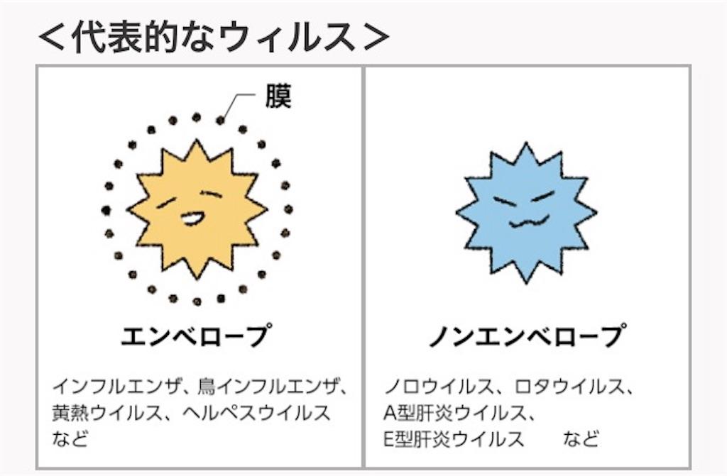 f:id:recycle-kobe-rokko-ot:20200512154039j:plain