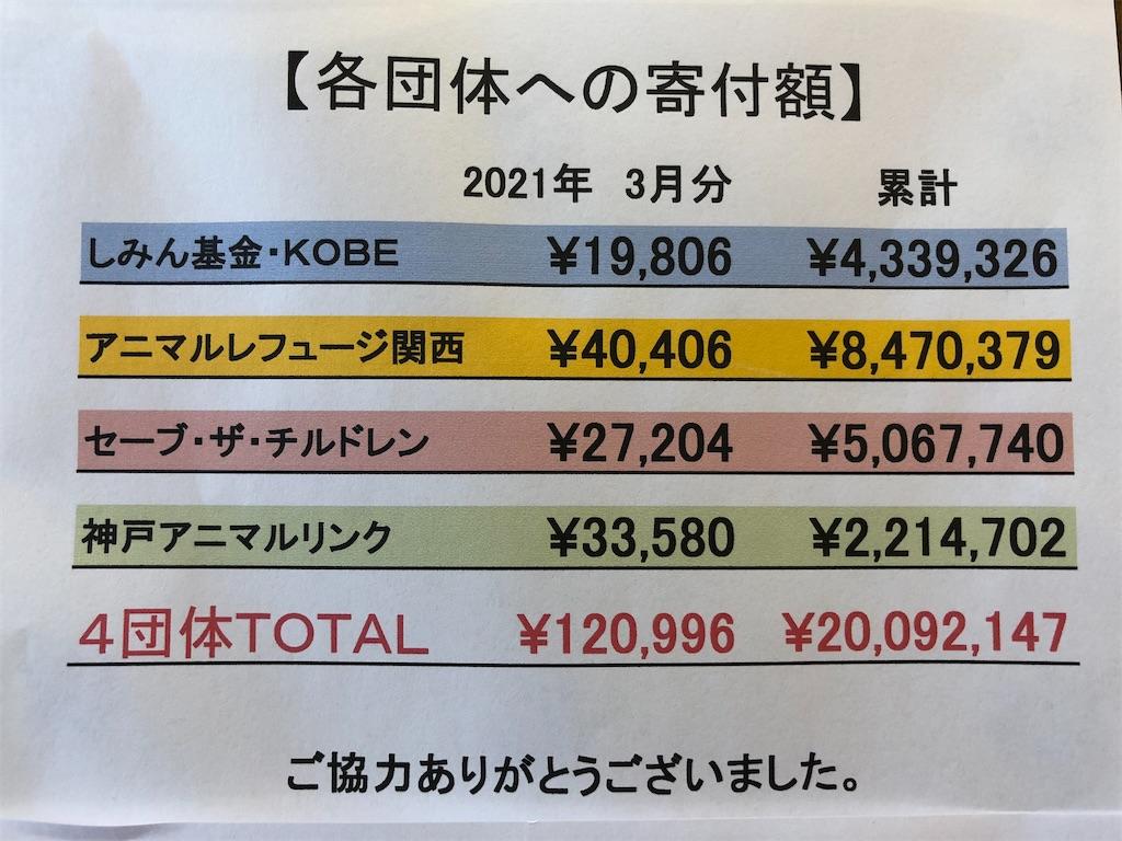 f:id:recycle-kobe-rokko-ot:20210401112838j:plain