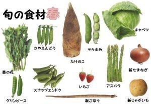 f:id:recycle-kobe-rokko-ot:20210417121720j:image
