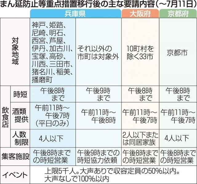 f:id:recycle-kobe-rokko-ot:20210622154550j:plain