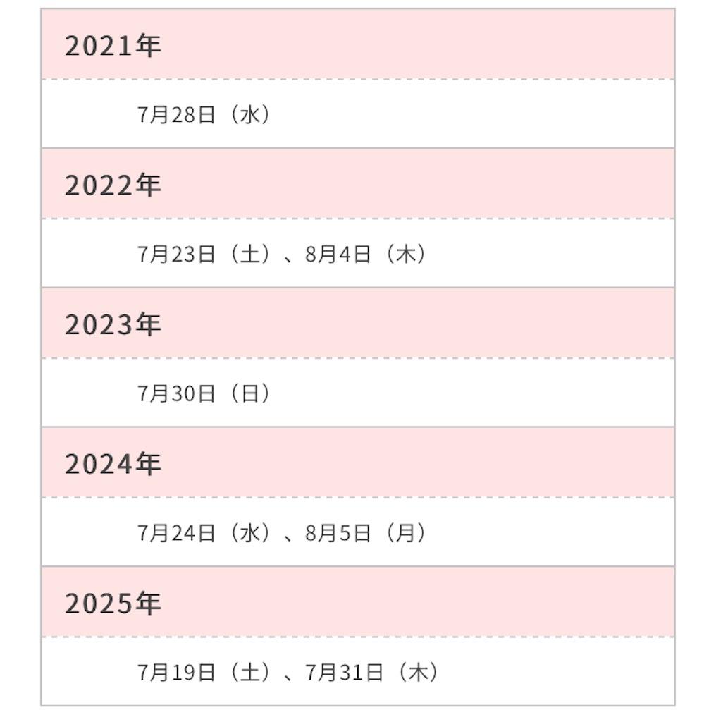 f:id:recycle-kobe-rokko-ot:20210727134202j:plain