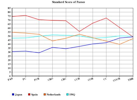 OnlineChartTool.com - グラフ