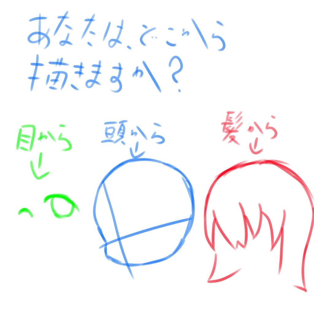 f:id:redberry072169:20180609111055j:plain