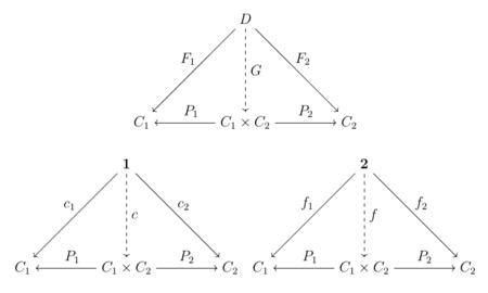 f:id:redcat_math:20180109195953p:image